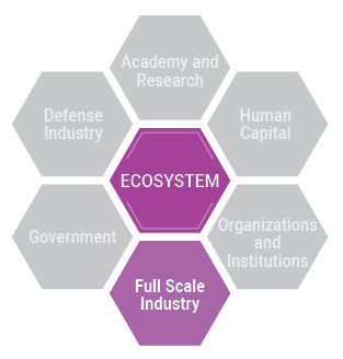 ECOSYSTEM - Full Scale Industry