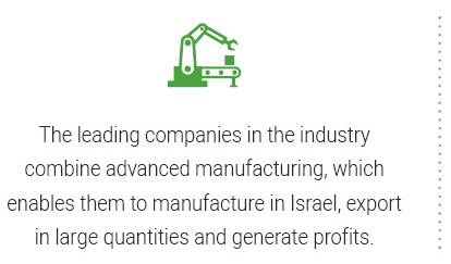 The leading companies in the industry combine advanced manufacturing, which enables them to manufacture in Israel, export in large quantities and generate profits.